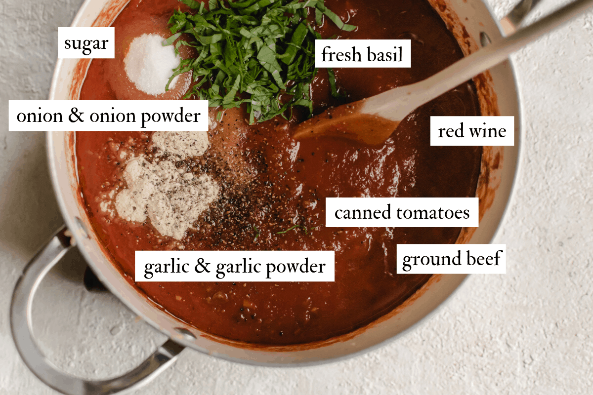 pot of ingredients for red sauce with meat with ingredients labeled