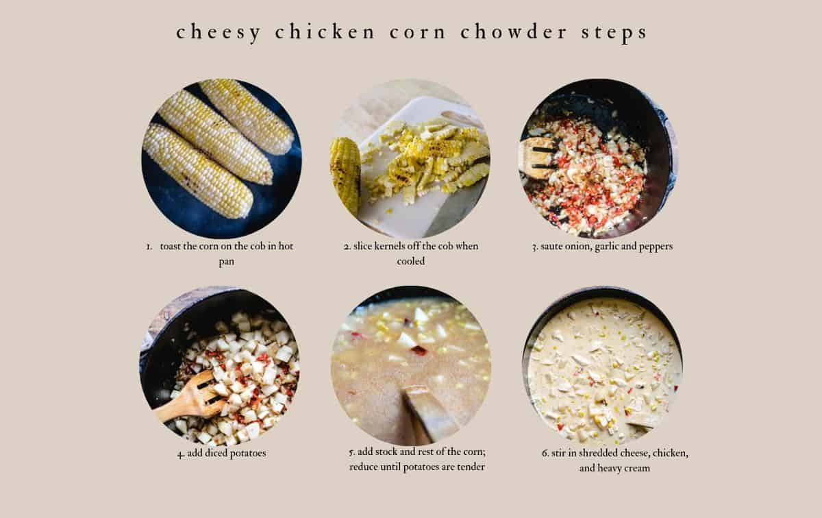 info-graphic detailing 6 steps to making cheesy chicken corn chowder