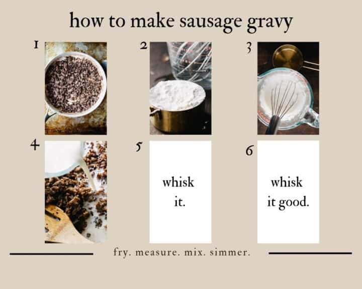 info graphic on how to make sausage gravy in a cast iron skillet.