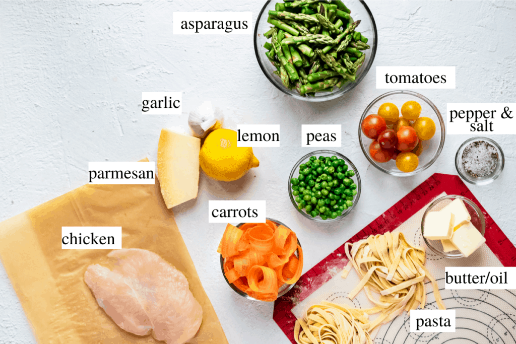 The ingredients needed to make the recipe, labeled with text.