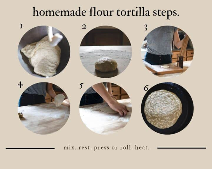 info graphic on the step by step process of making flour tortillas, beginning from mixing the dough, to rolling or pressing it, to cooking it to yield soft tortillas
